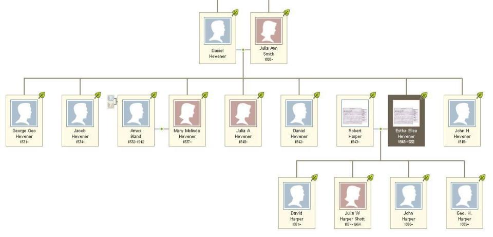 Robert Harper Family Tree 02