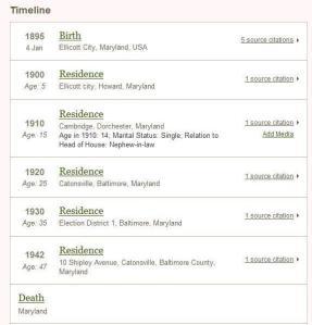 Percy Timeline
