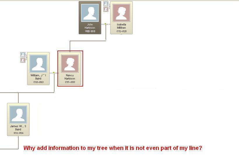 Baird n McKibben - Family Tree - Sep2014 1