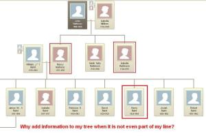 Baird n McKibben - Family Tree - Sep2014 2