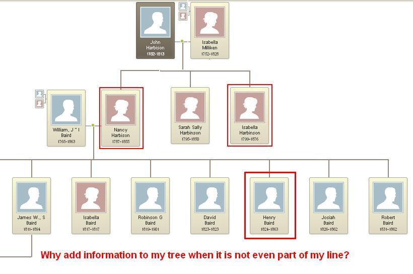 Baird n McKibben - Family Tree - Sep2014 2