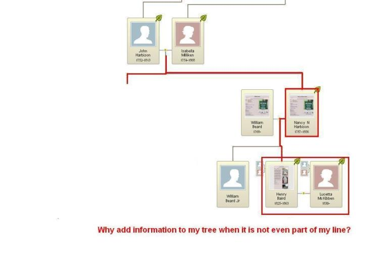 Baird n McKibben - Family Tree - Sep2014 3