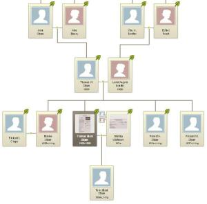 Stowe Family Tree