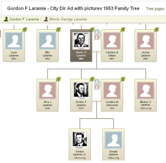 9 - 1953 - Family Tree - city dir