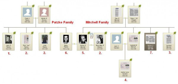 Mitchell and Patzke Families