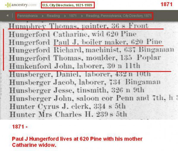 1871 - City Dir Paul J Hungerford - 620 Pine