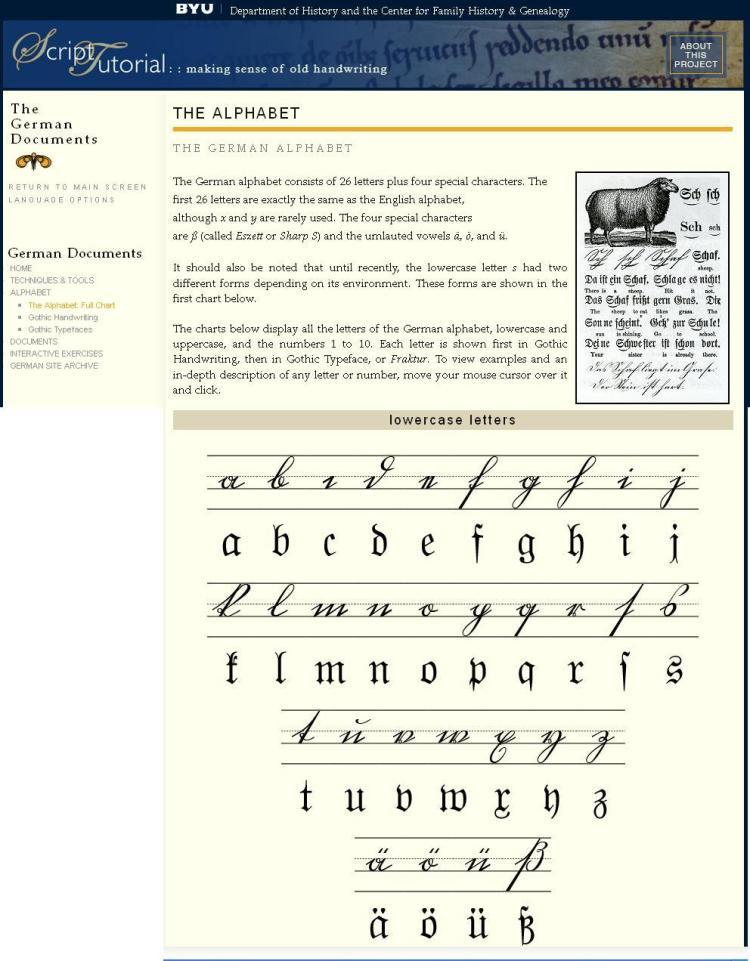 byu-german-alphabet-chart
