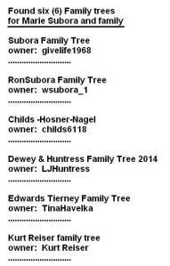 017-family-tree-for-mary-marie-subora-1898