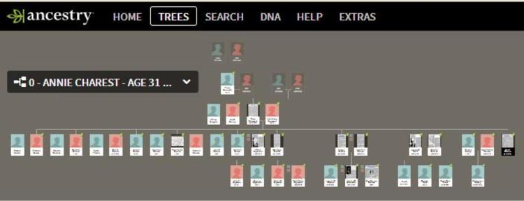 Charest Family Tree