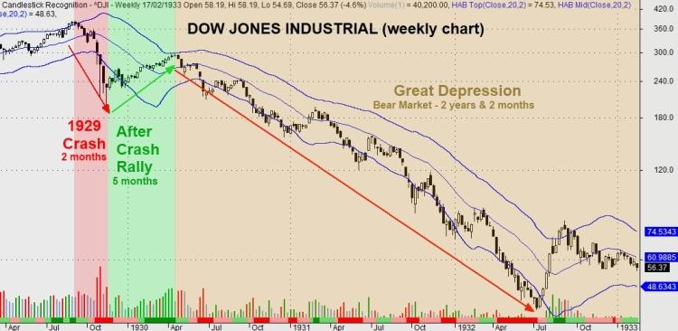 the-1929-stock-market-crash
