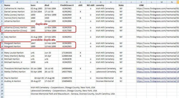 09c - Chart - cemetery for Hanlon family name - duplicate