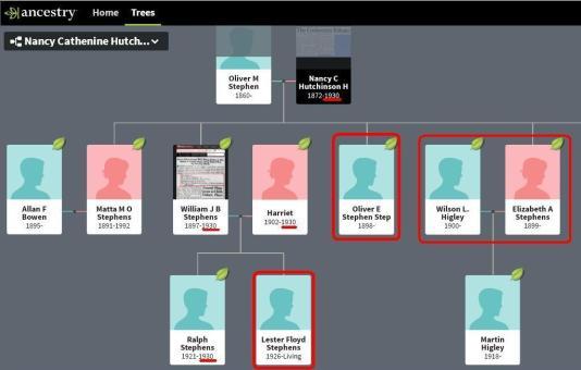blog - Train Car Crash - Mar 1930 - Marion Ohio - Family Tree