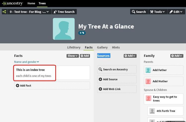 Family Trees index tree 02