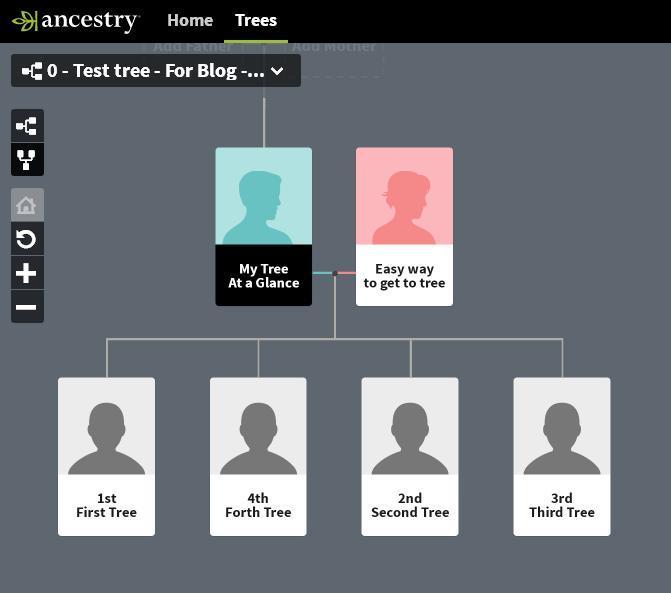 Family Trees index tree