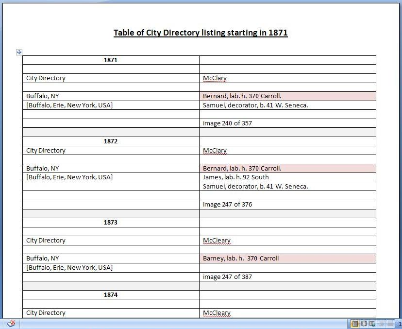 snap shot of 1871 city dir table