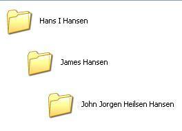 Hansens to do